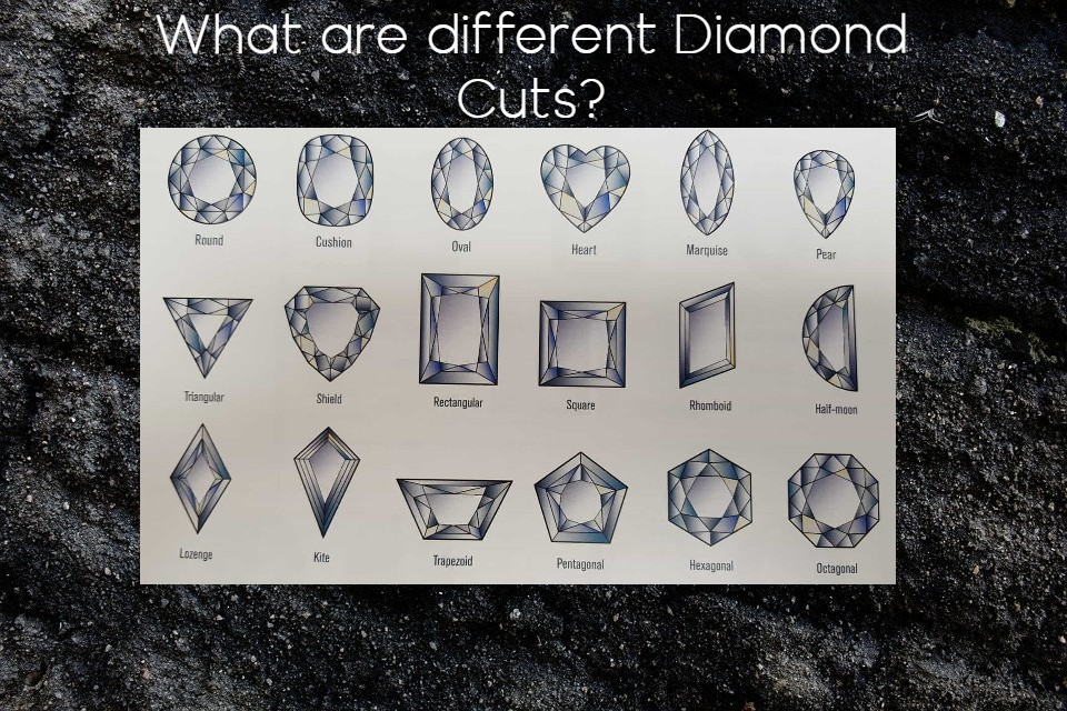 What are different Diamond Cuts?